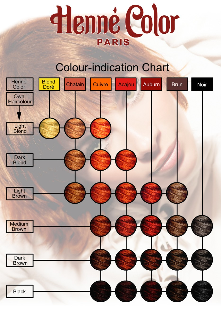 Henn color powder hair colour indication chart henn color
