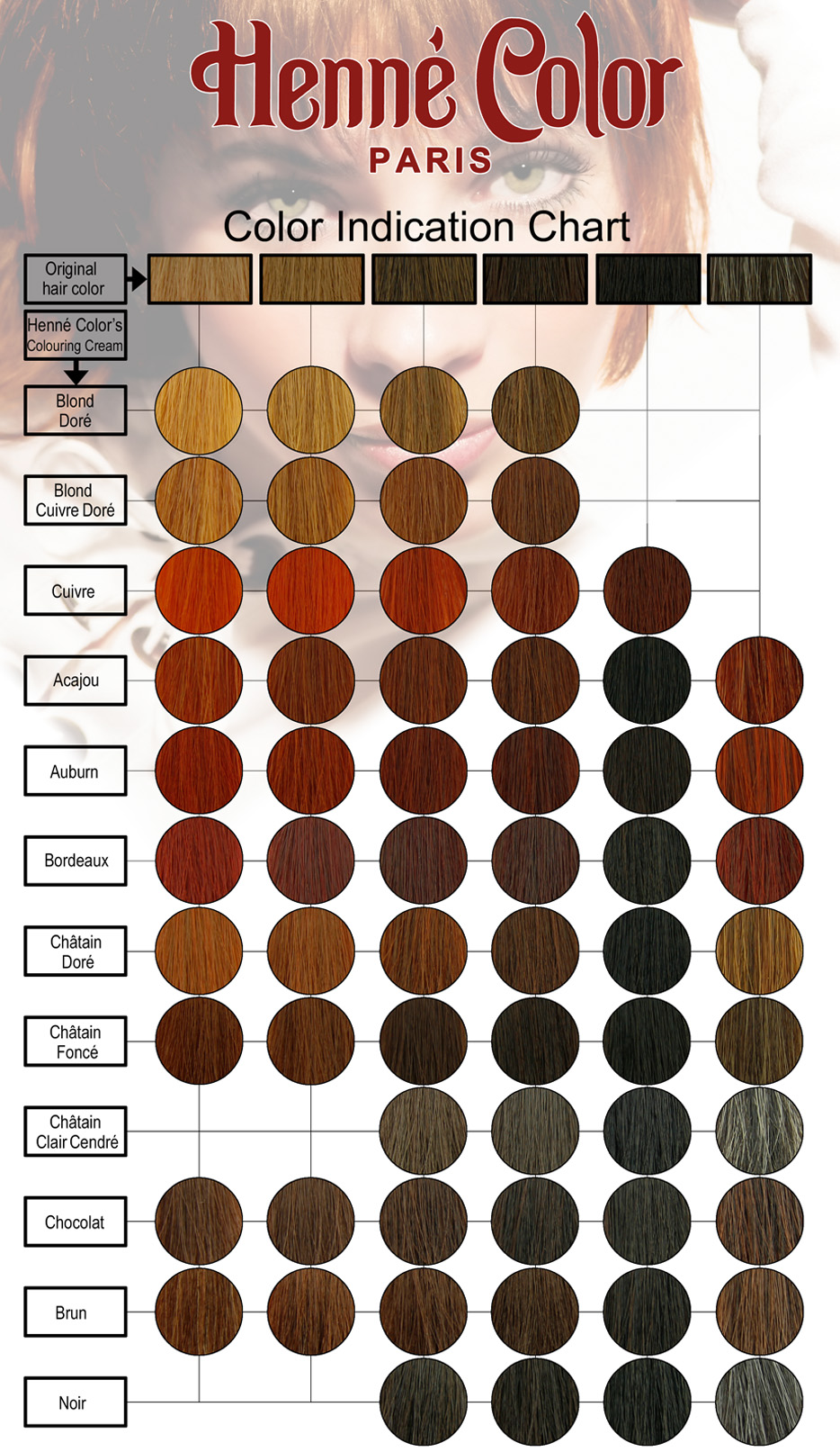 Color Indication chart: which hair color suits me? Choose the right color for your hair.